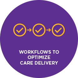 iLUX® workflows for delivery optimization