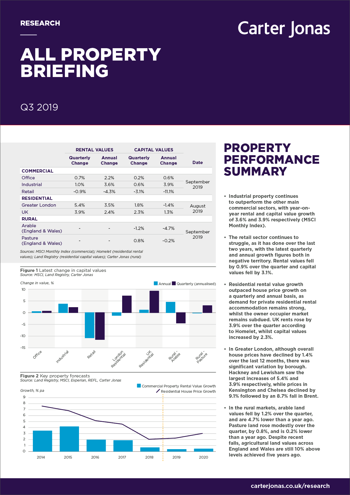 Screen shot of page one of All Property Briefing document from Carter Jonas