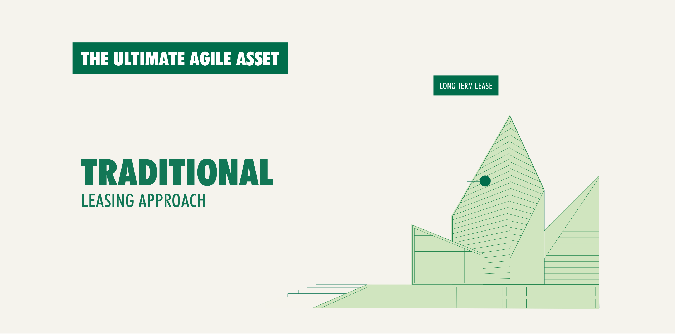 The Agile Advantage | CBRE