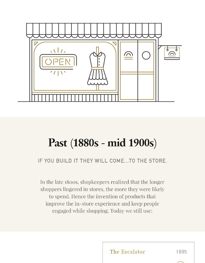 Retail Innovation Infographic Shopping Through The Ages