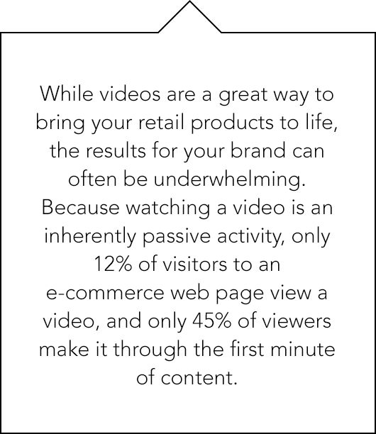 While videos are a great way to bring your retail products to life, the results for your brand can often be underwhelming. Only 12% of visitors to an e-commerce web page view a video; only 45% of viewers make it through.