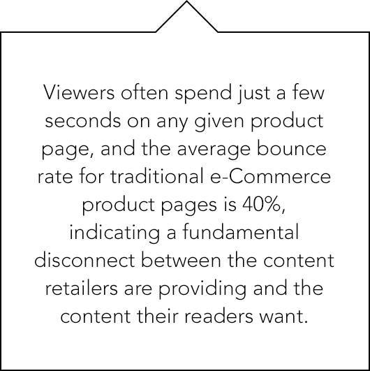 Viewers often spend just a few seconds on any given product page, and the average bounce rate for traditional e-Commerce product pages is 40%.
