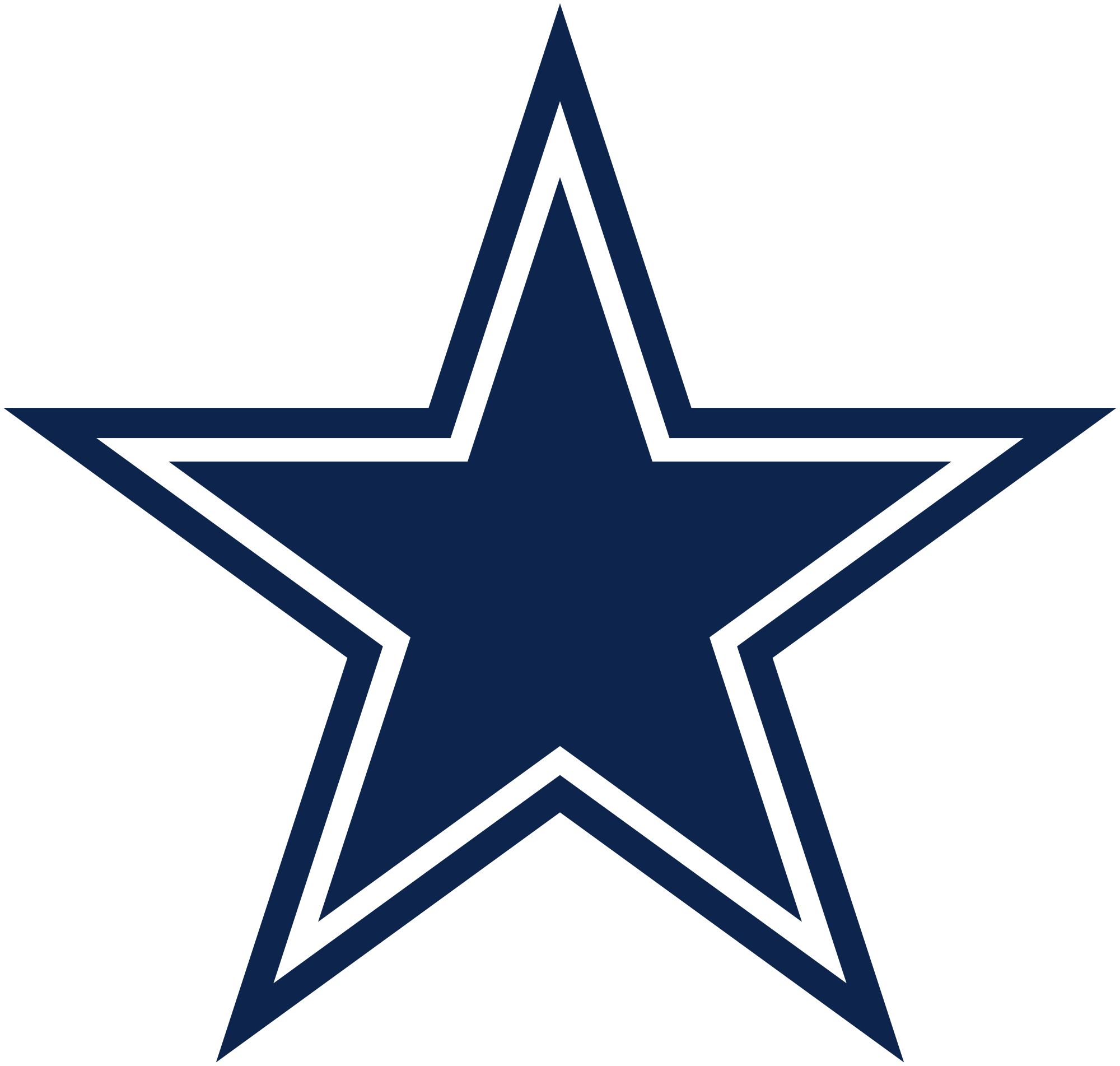 Dallas cowboys from oregon to oxnard the cowboys split camp between midwestern st university and the residence inn in oxnard ca spending 2 weeks in each location buycottarizona Choice Image