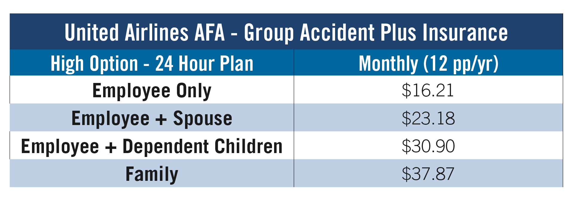 How To File An Emergency Room Claim With Aflac