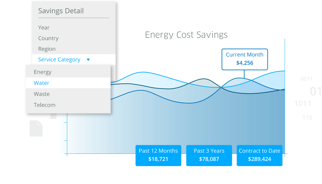 Energy & Sustainability Management | ENGIE Insight (formerly