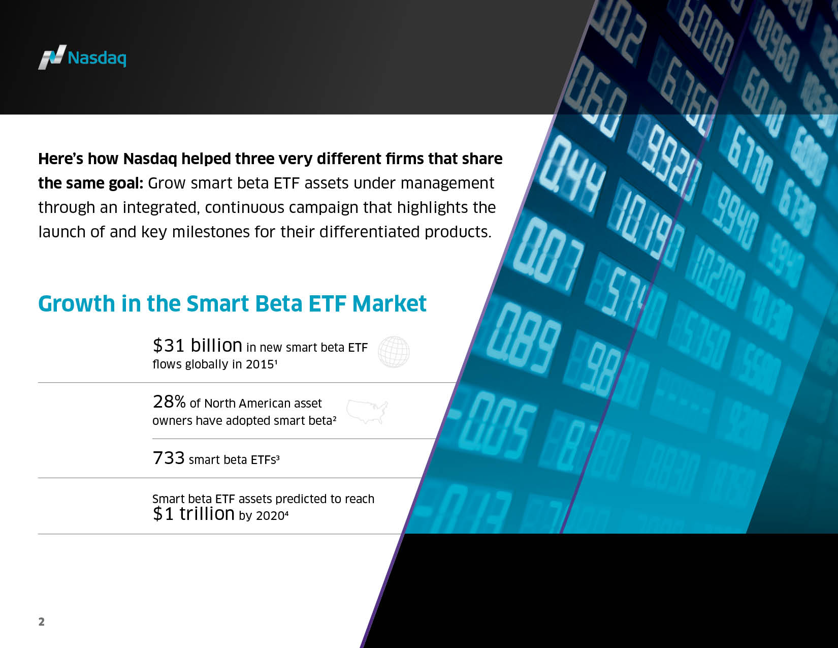 Here's how Nasdaq helped three very different firms that share the same goal: Grow smart beta ETF assets under management through an integrated, continuous campaign that highlights the launch of and key milestones for their differentiated products.