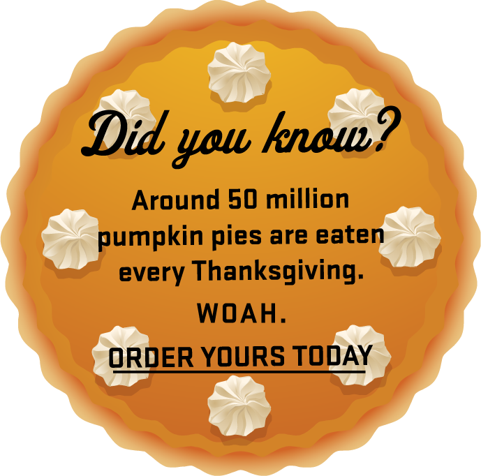 Did you know? Around 50 million pumpkin pies are eaten every Thanksgiving? Woah. Click here to order yours today.
