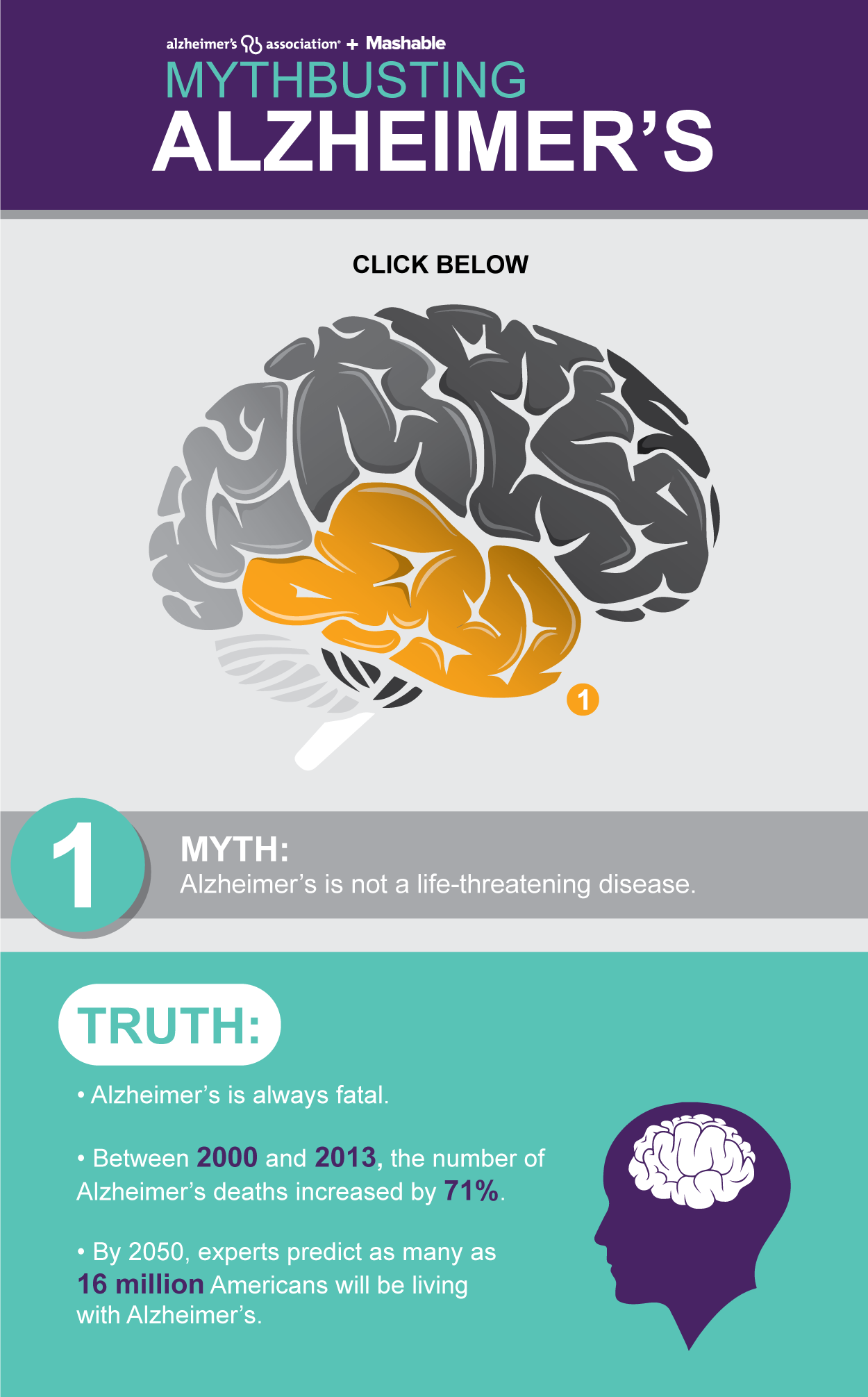 8 Dementia Myths and the Truth Behind Them