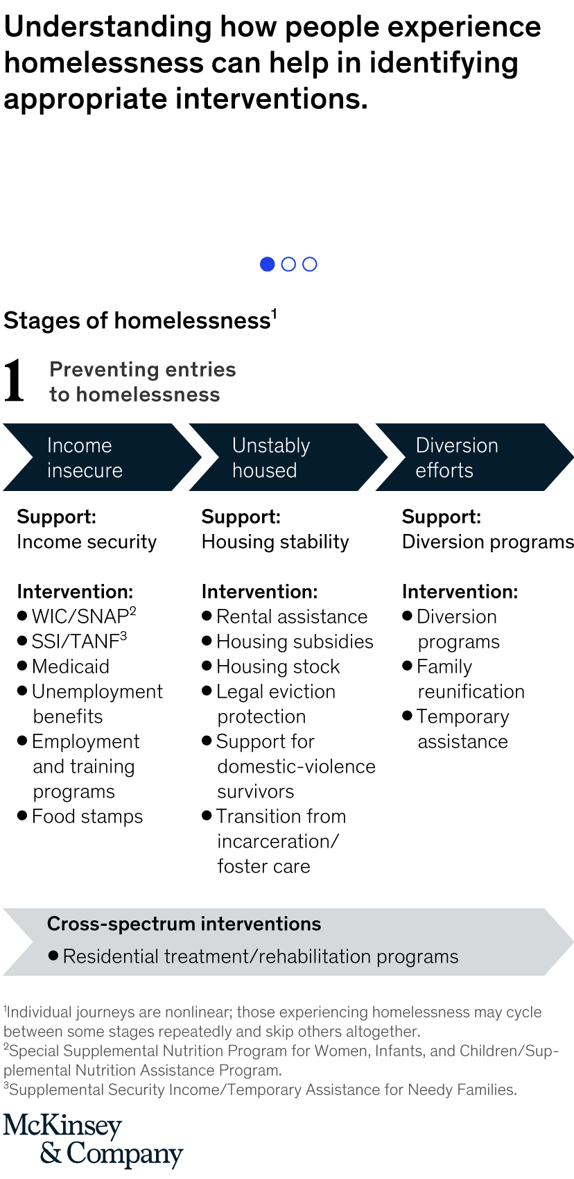 Homelessness in the San Francisco Bay Area: The crisis and a path