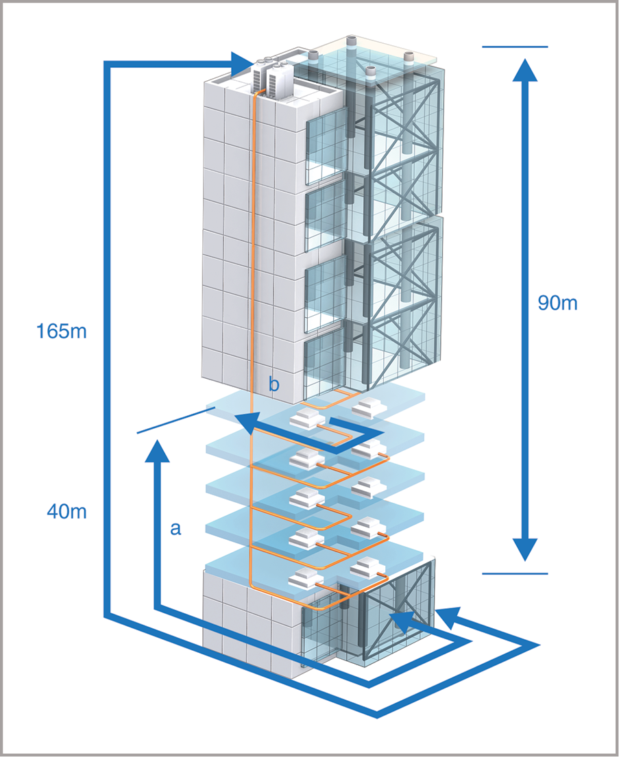 Specifying Seismic Restraints Ensuring Safety With Non Structural  ponents furthermore Taco  fort Solutions additionally Air Diffuser For Super K Us besides Vrf Multi Zone Systems furthermore More Than A Pretty Facade Design Considerations. on hvac heating and air conditioning