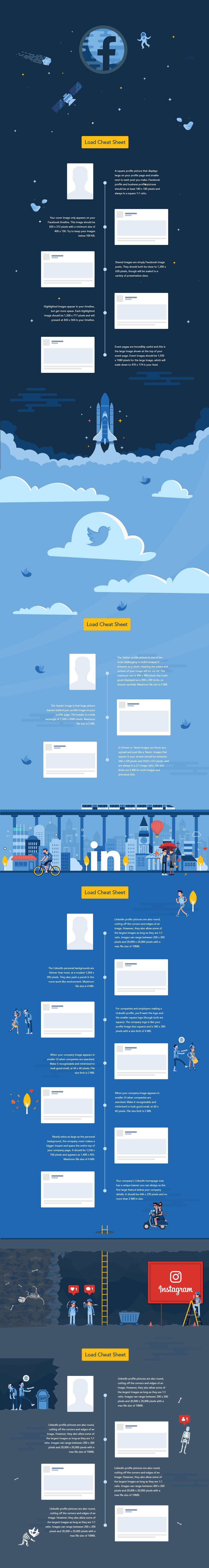 Social Media Image Sizes Cheat-sheet - We are BigKid