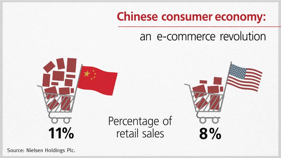 consumer-economy-half.jpg