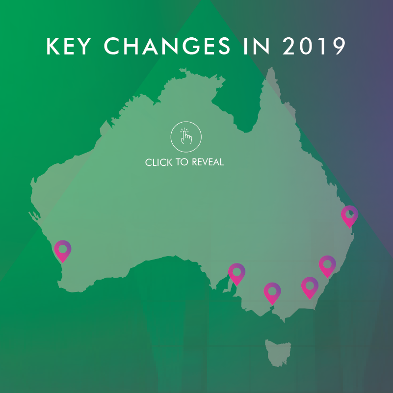 Australia Real Estate Market Outlook 2019 | CBRE
