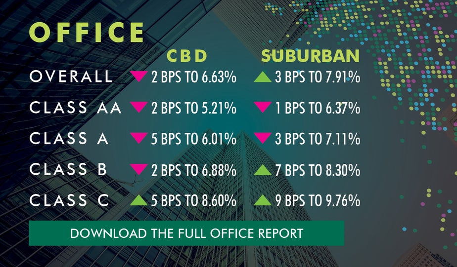 North America Cap Rate Survey Second Half 2018 | CBRE