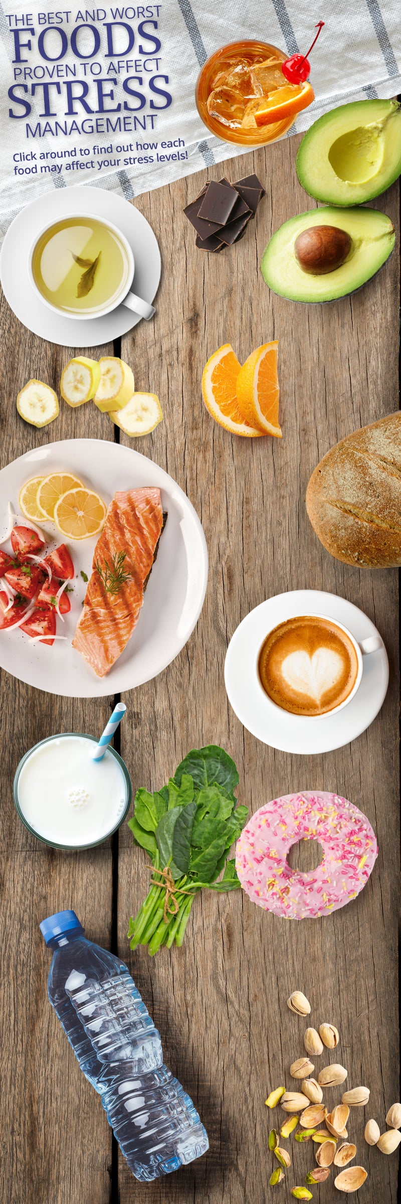 how does diet affect stress