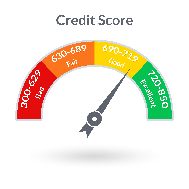 Credit score gauge. Good and Bad meter. Credit rating history report. Vector illustration.