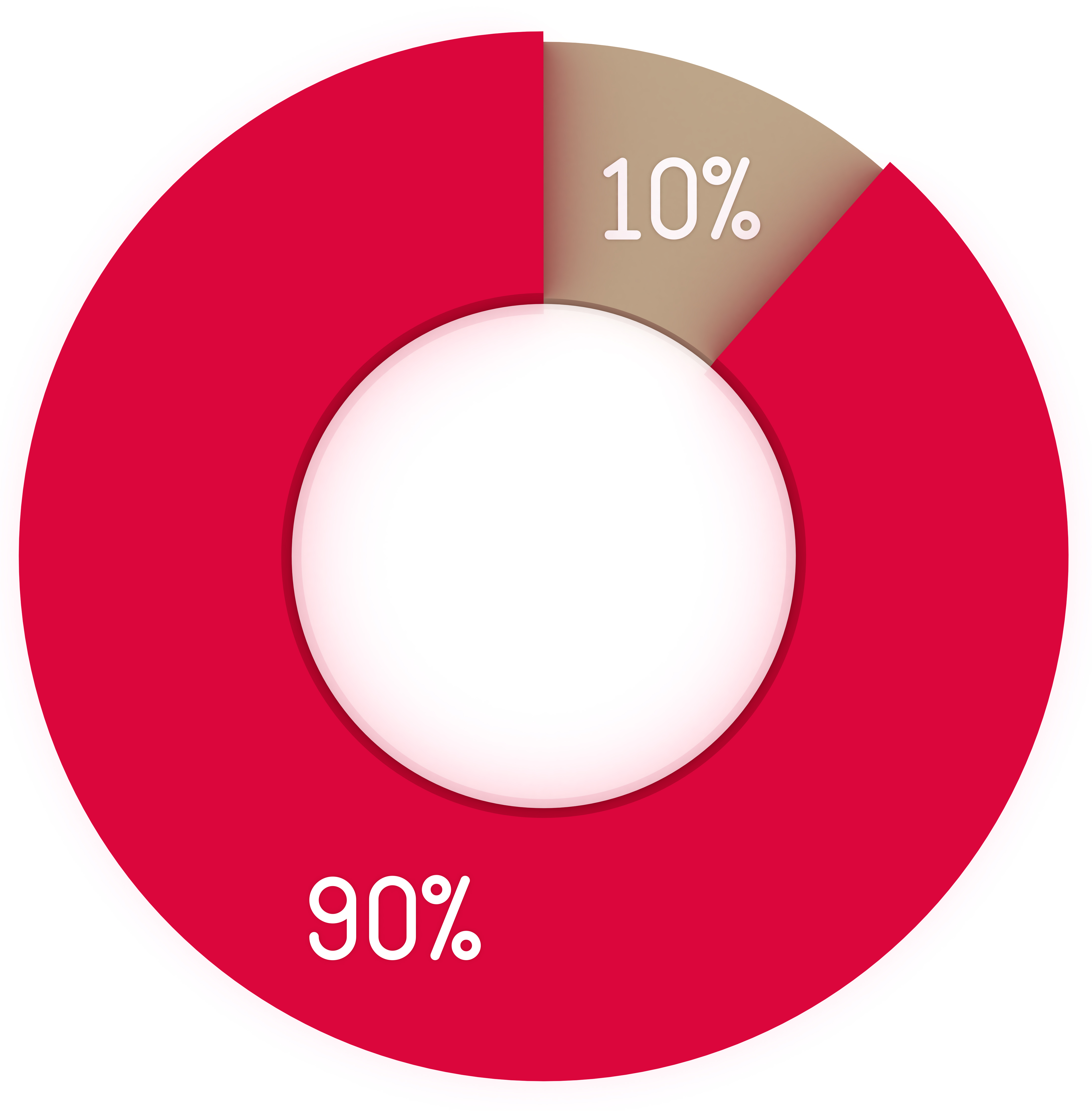 10 90 percent red and beige pie charts isolated. Percentage infographic symbol. 3d render circle 10% 90% diagram sign. Business icon illustration