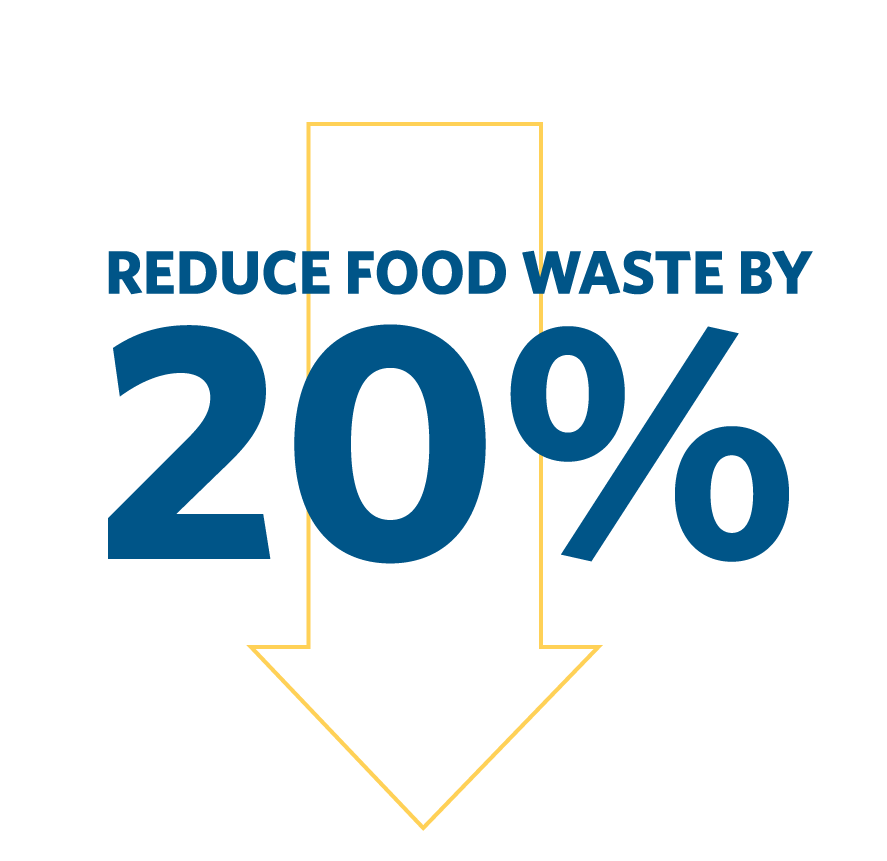 Reduce Food Waste by 20% infographic