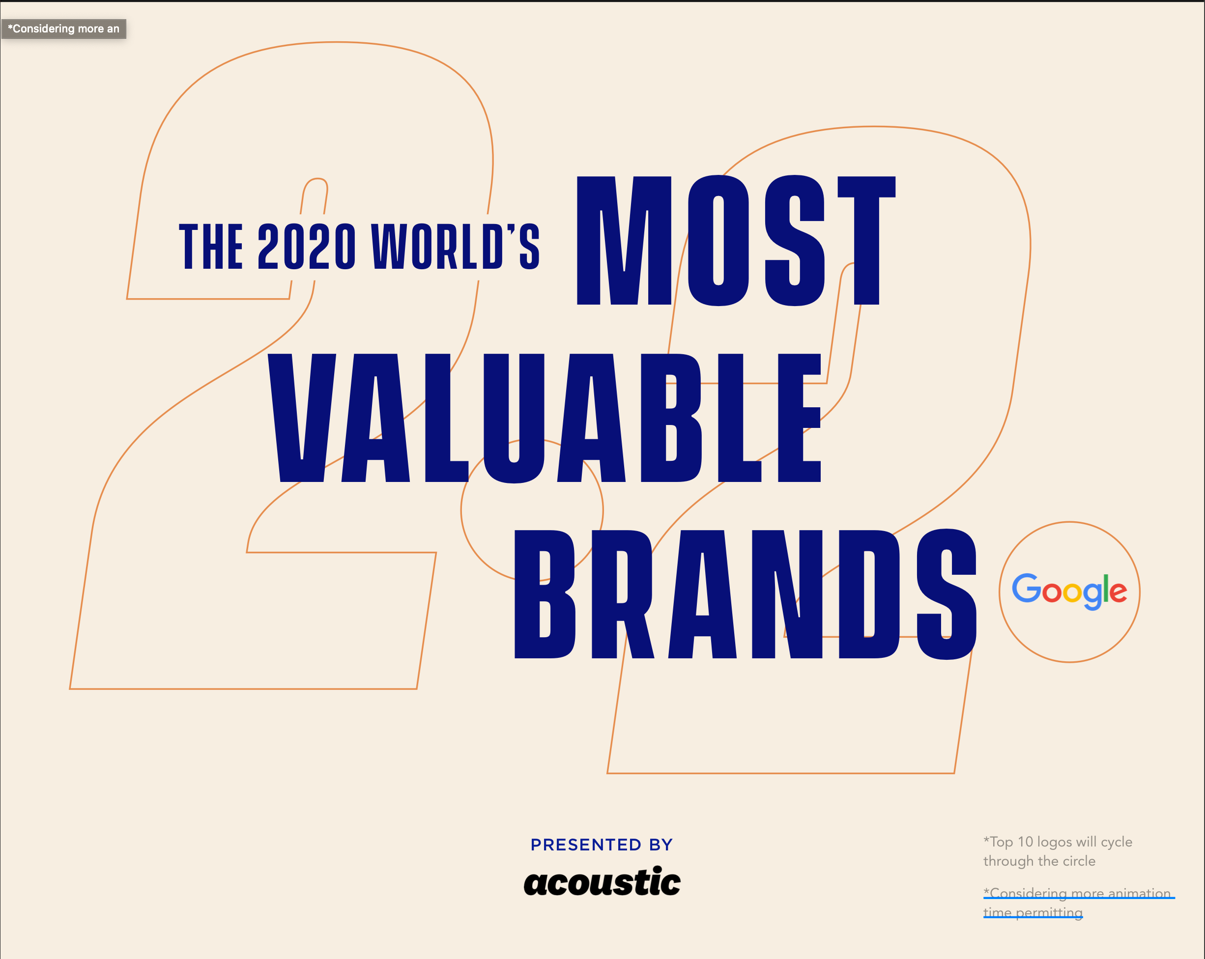 The 2020 World S Most Valuable Brands