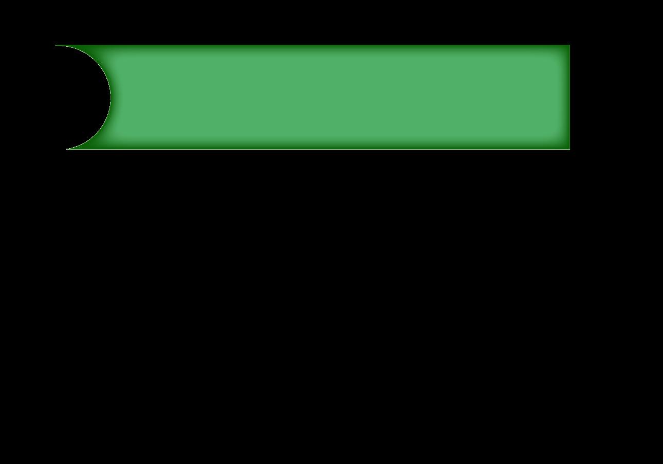 Environmental green bar background