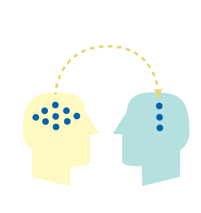 Two head icons sharing information