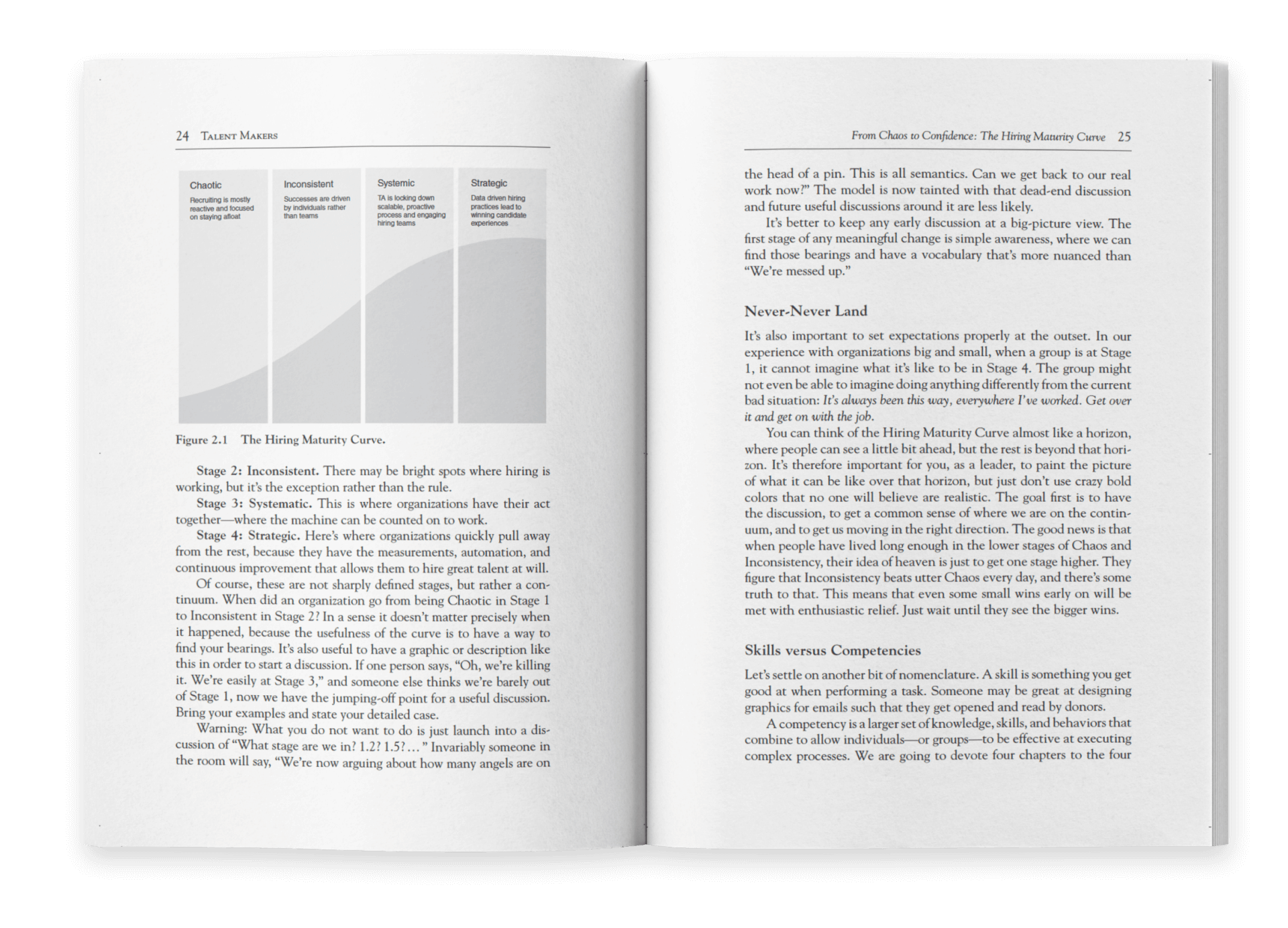 Image of an open spread of Talent Makers book