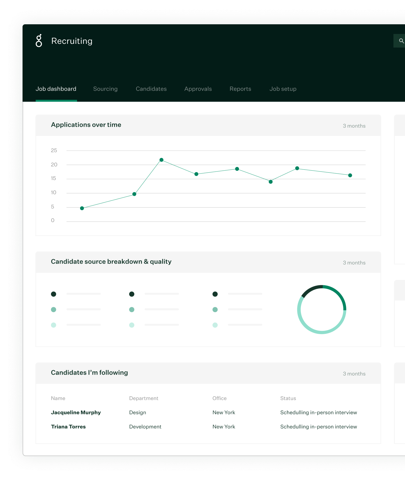 Image of Greenhouse Recruiting dashboard