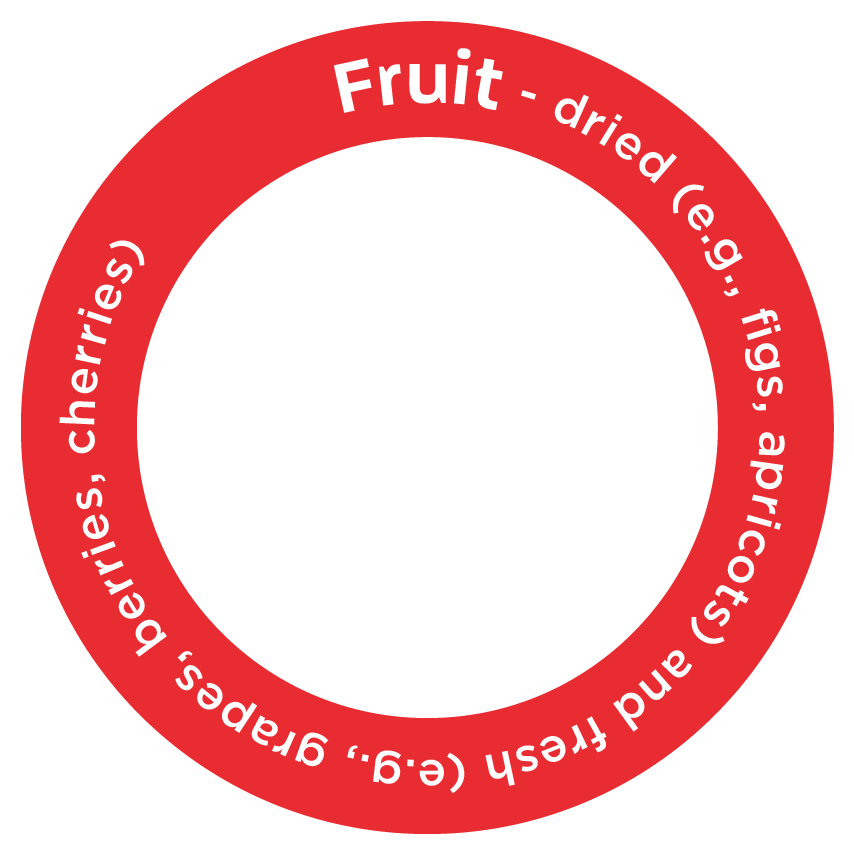 Fruit - dried (e.g., figs, apricots) and fresh (e.g., grapes, berries, cherries)