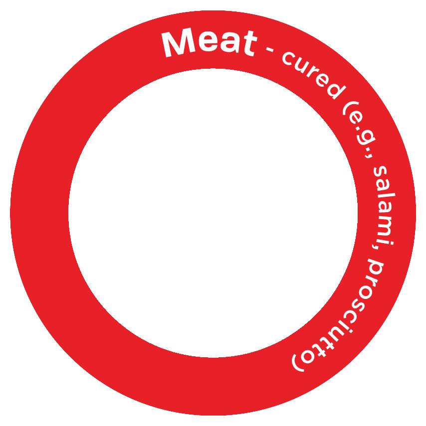 Meat - cured (e.g., salami, prosciutto)