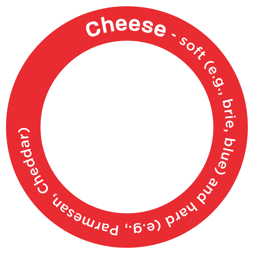 Cheese - soft (e.g., brie, blue) and hard (e.g., Parmesan, Cheddar)