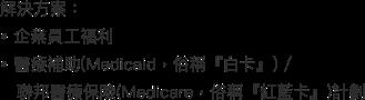 •解決方案:企業員工福利、醫療補助(Medicaid,俗稱『白卡』) /聯邦醫療保險(Medicare,俗稱『紅藍卡』)計劃