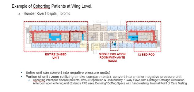 Humber River Hospital Pandemic Preparedness Floor Plan Diagram