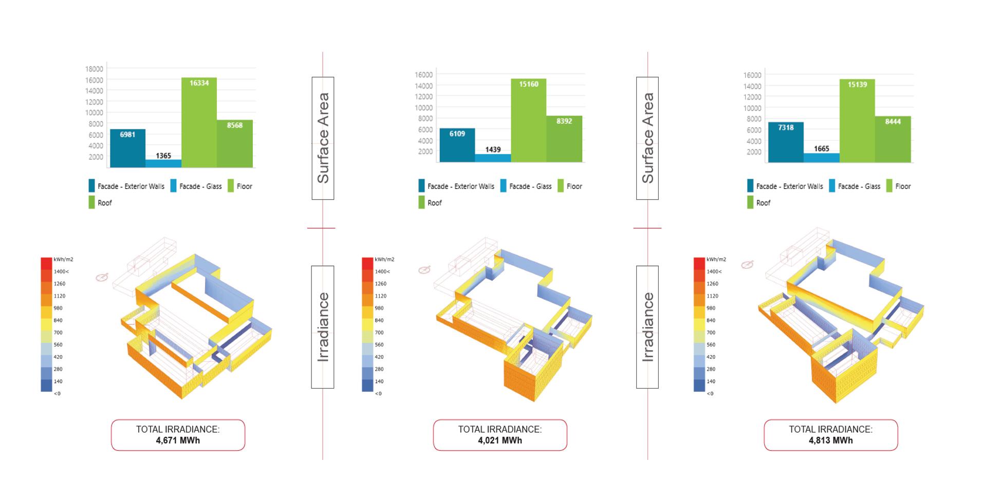 Baseline Performance Diagram