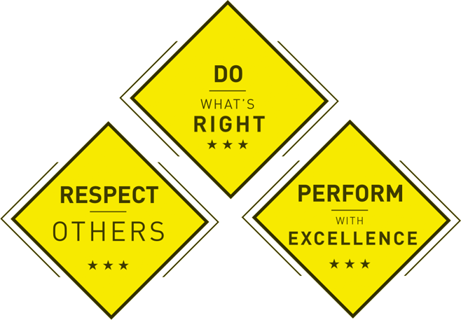 Do What's Right, Respect Others, Perform With Excellence