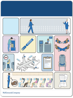How airline operations can adopt lean | McKinsey