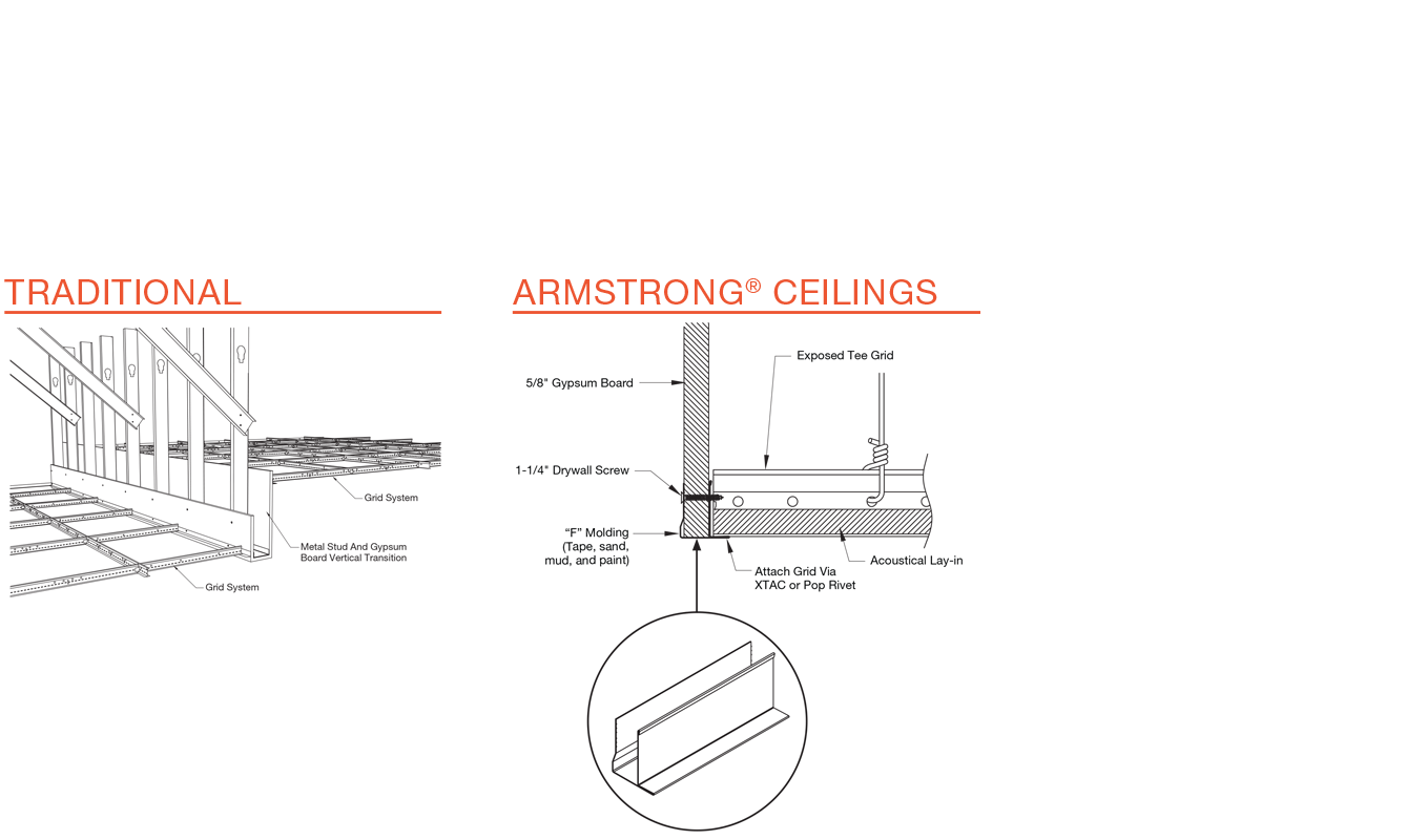 Armstrong Ceiling Transition Details Theteenline Org