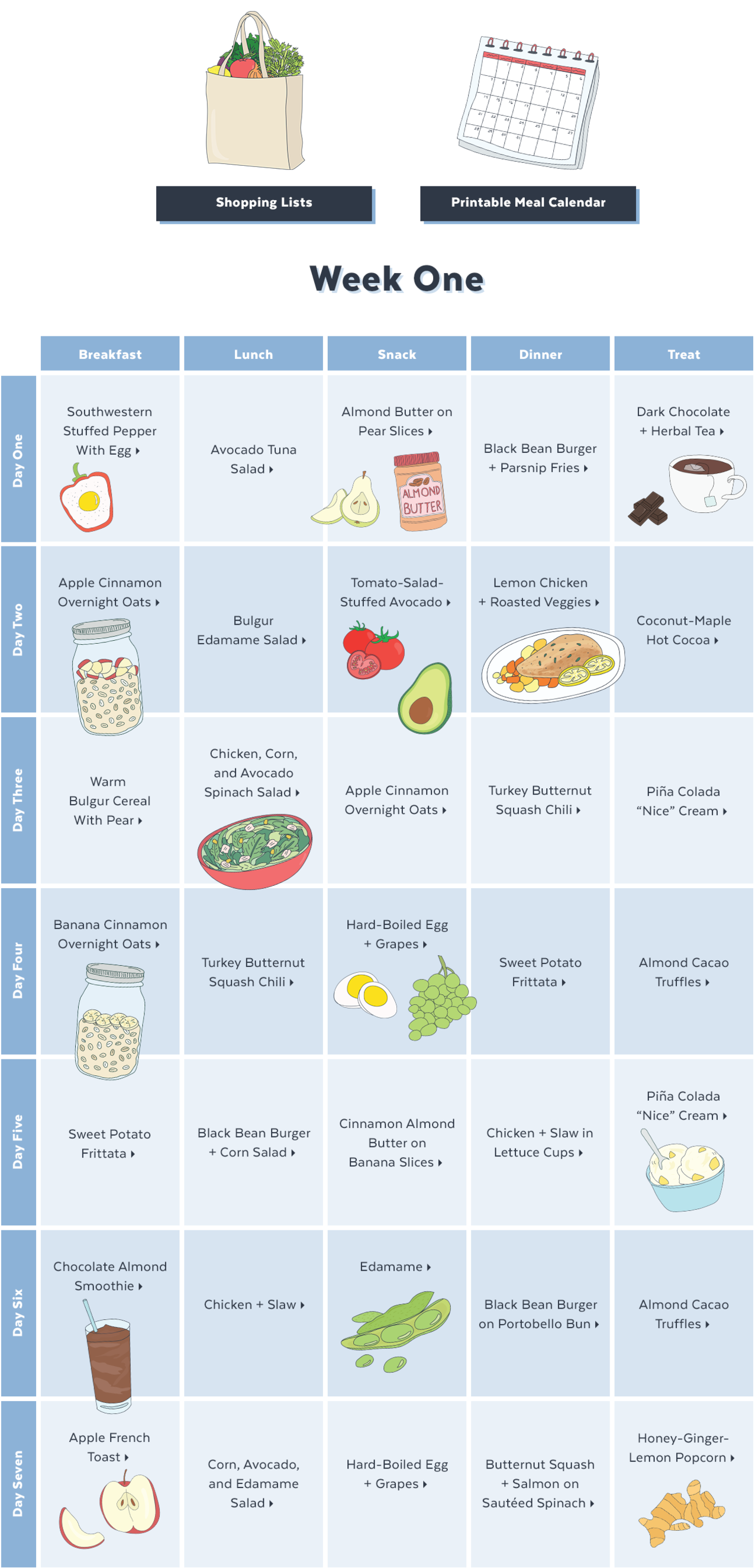 Clean eating plan 2018 popsugar fitness forumfinder Image collections