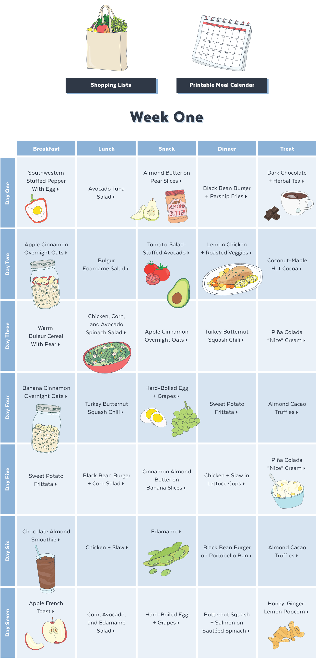 photograph about Clean Eating Food List Printable called Fresh new-Taking in Method POPSUGAR Exercise