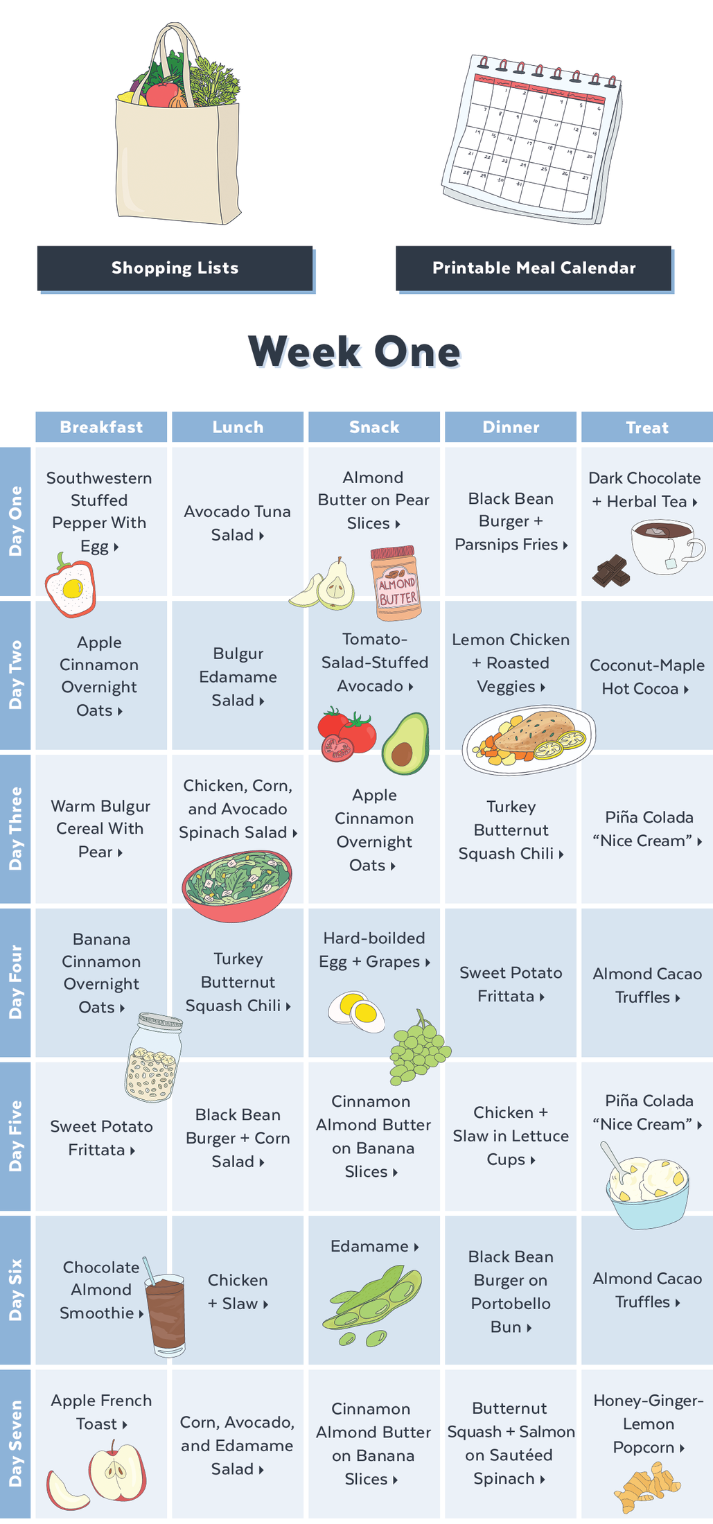 easy diet meal plan for a week