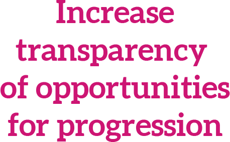 Increasetransparency of opportunitiesfor progression